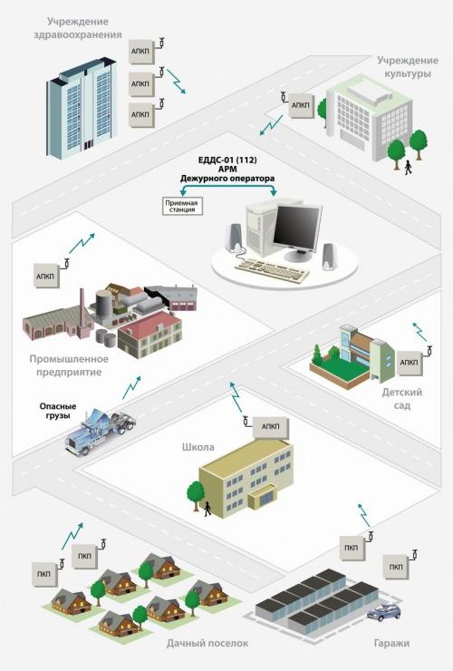 Система радиомониторинга